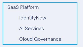 SaaS Platform menu.png